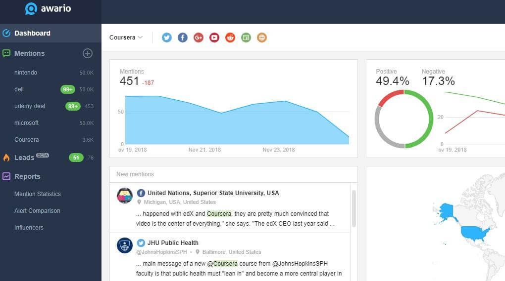 awario : Social Media Marketing Tools for Monitoring