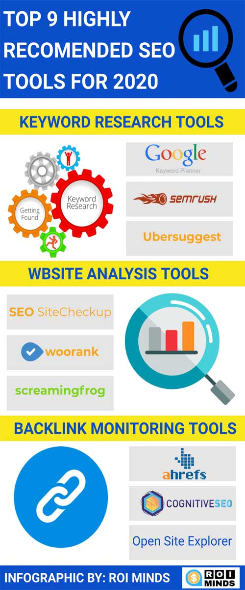 highly recommended tools for seo
