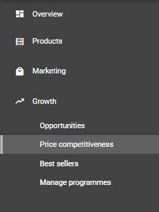 Price competitiveness