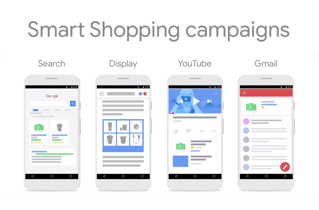 smart shopping campaigns