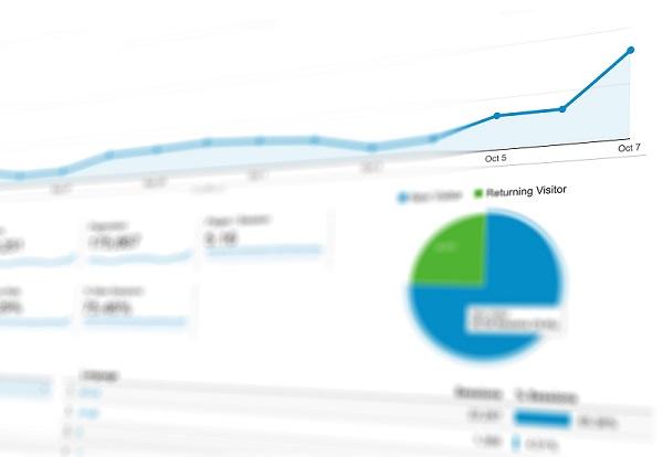 Easy to Measure performance Google Analytics